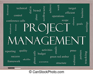 Project Management Word Cloud Concept on a Blackboard with...