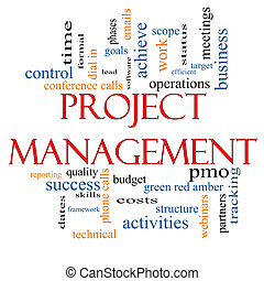 Project Management Word Cloud Concept with great terms such...