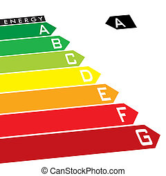energy rating - Energy rating system with multi coloured...
