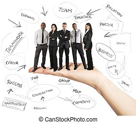 Business team - Hand holds a successful business team