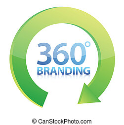 360 degrees Branding concept illustration design over white