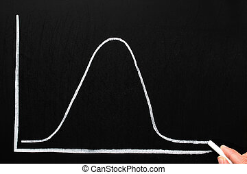 Normal distribution. - Drawing a normal distribution bell...