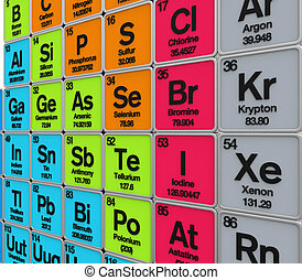 Periodic Table of the Elements isolated on white background...