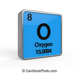 Oxygen Periodic Table - Oxygen Element Periodic Table...