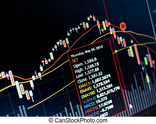 Stock Market Chart on led screen