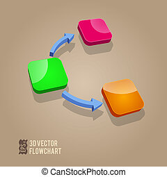 Flow chart diagram - Bussines info graphic elements - Vector...