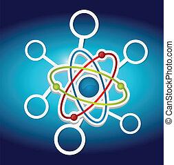 science atom symbol diagram illustration design over a blue...