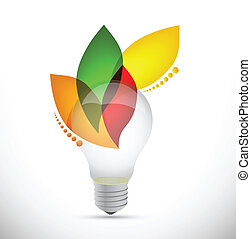 lightbulb leaves idea concept