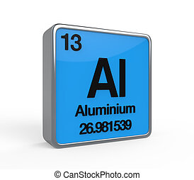 Aluminium Element Periodic Table isolated on white...