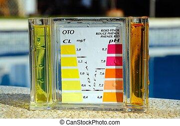 kałuża, chemiczny, Rzeczoznawca