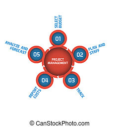 Modern Vector Project Management Graph - Vector Illustration