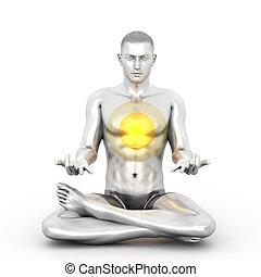 Anahata Meditation