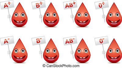 Blood type - Drop of blood, blood type transparent face...