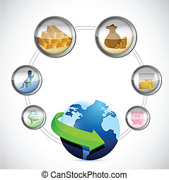 globe symbol and monetary icons cycle illustration design...