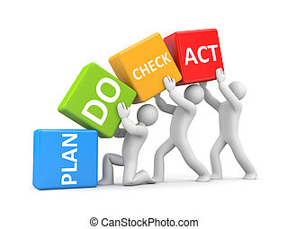 Plan Do Check Act metaphor - Business concept Isolated on...