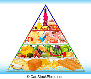 Food pyramid - illustration of healthy food pyramid from...