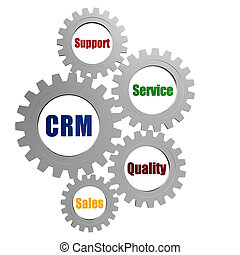 CRM and business concept words in silver grey gears - CRM,...