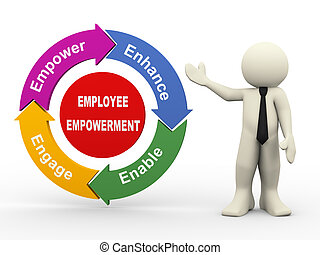 3d man and employee empowerment process diagram - 3d...