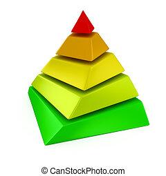 a più livelli, piramide