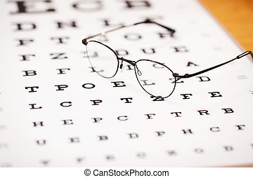 eye glasses with thin frame lying on snellen chart