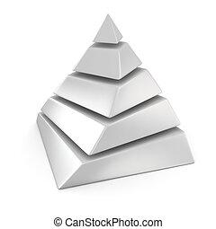 vuoto, piramide