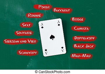 ace card surrounded by game names on blackboard - Closeup of...