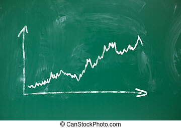 Closeup of line graph drawn on blackboard representing...