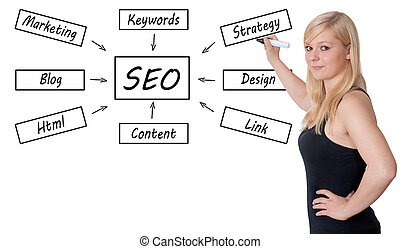 SEO Concept - Young businesswoman drawing SEO process...