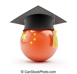 education in china on a white background