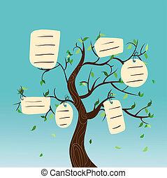 Hang tag family tree