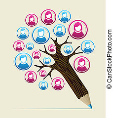 Member user concept pencil tree - Social media study design...