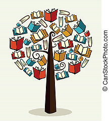 Concept books tree - Global education concept tree made...