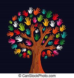 Multi, social, solidariedade, árvore, mãos
