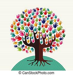 colorito, solidarietà, albero, mani