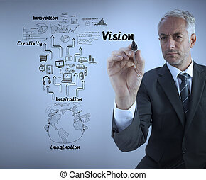 Businessman writing the word vision with a marker against...