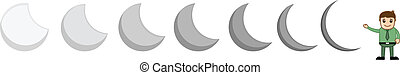 Man Showing Different Moon Shapes - Conceptual Drawing Art...