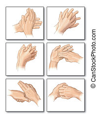 Hand washing - Drawing to show the correct methods of hand...