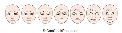 Standard pediatric faces pain scale