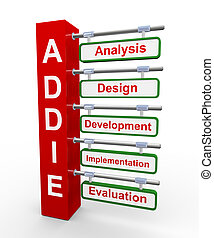 3d addie - 3d illustration of concept of addie analysis,...
