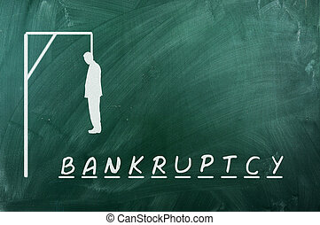 bankruptcy - Hangman game on green chalkboard ,concept of...