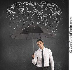 Difficulty in business - Concept of difficulty in business...