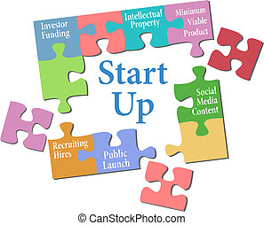 Start up business model solution - Jigsaw puzzle pieces put...