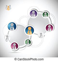 people social network circle colorloop business,