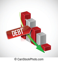 Growth bar graph of debt on white