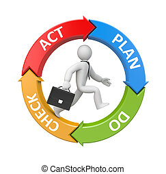 Plan Do Check Act diagram with running businessman -...