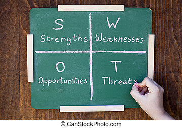 SWOT analysis - Swot analysis business strategy management...