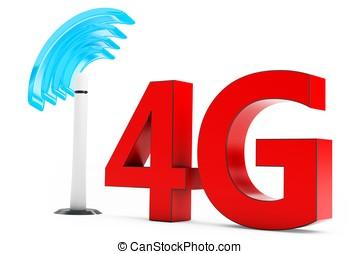 3d 4G mobile antenna, wireless technology