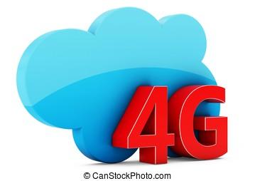 3d 4G mobile cloud, wireless technology