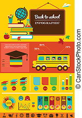 back to school infographic, data and graphic elements - back...