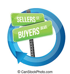 roadsign of words sellers and buyers illustration design...